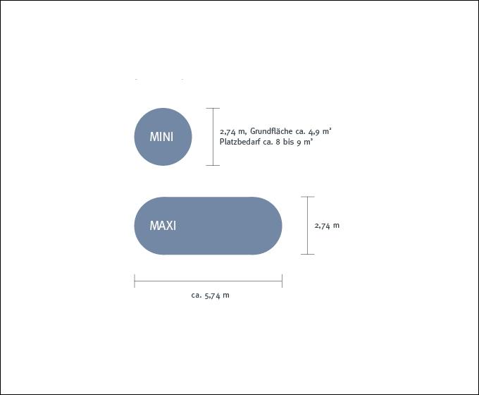 Modulares Konzept mit ultrakompakter Logistik
